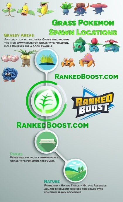 pokemon go Bayleef grass spawn locations