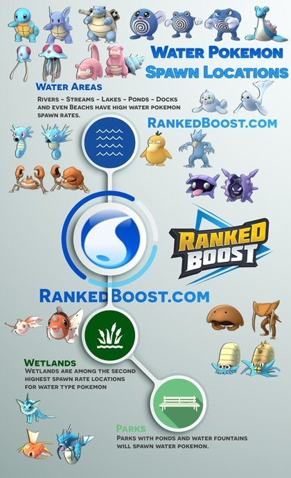 pokemon go Blastoise water spawn locations