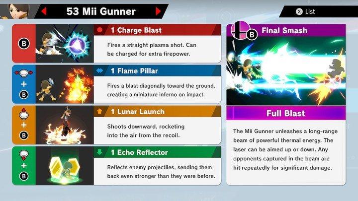 SSBU Mii Gunner Moves