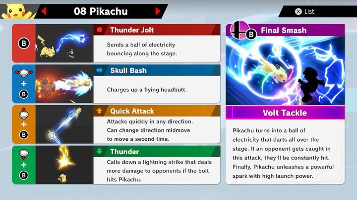SSBU Pikachu Moves