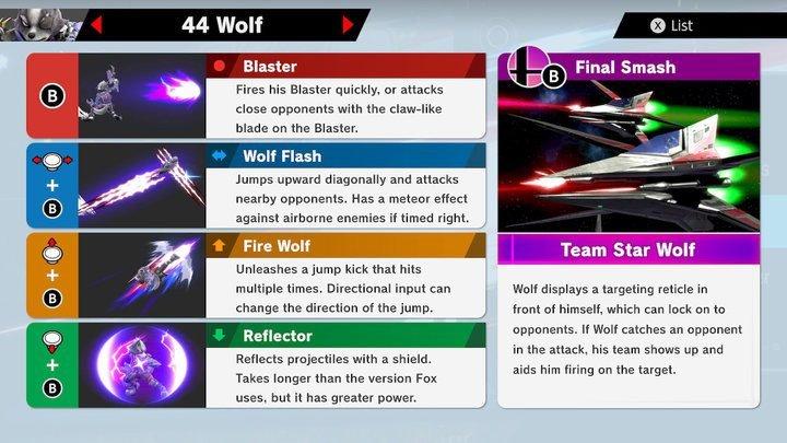 SSBU Wolf Moves