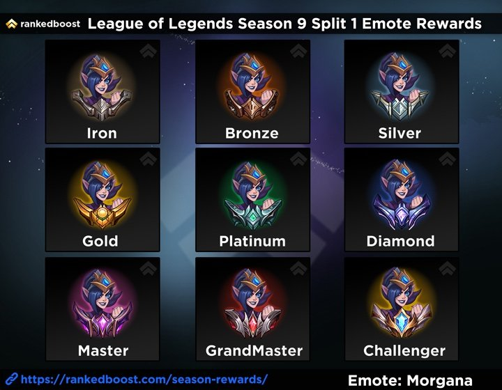 Season Rewards | LoL 2019 Season 9 Guide (w Pictures)