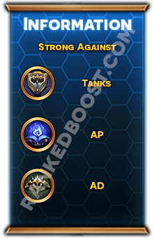 Support Build | Support Guide | TOP 3 Support Item Builds
