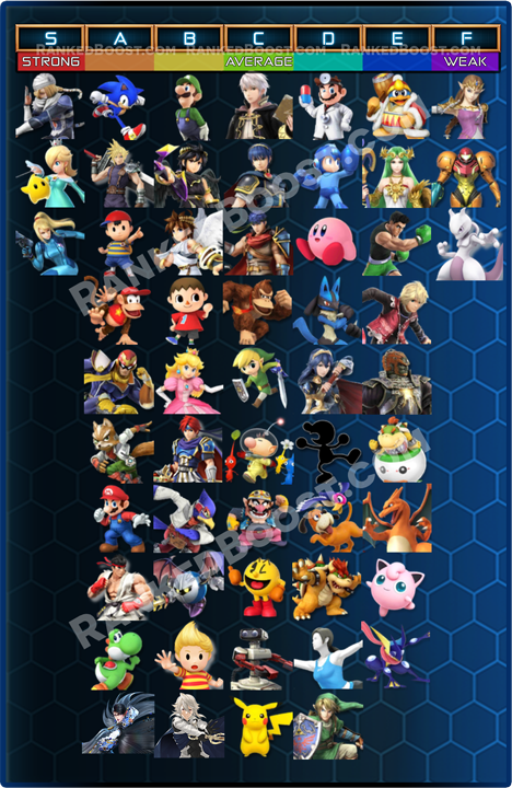 SSB4-Tier-List-Wii-U