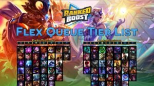 LOL Flex Queue Tier List 7.12