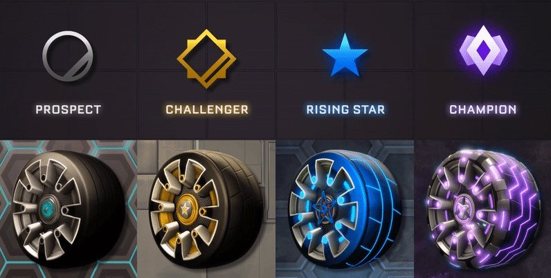Season 3 rocket-league-season-rewards