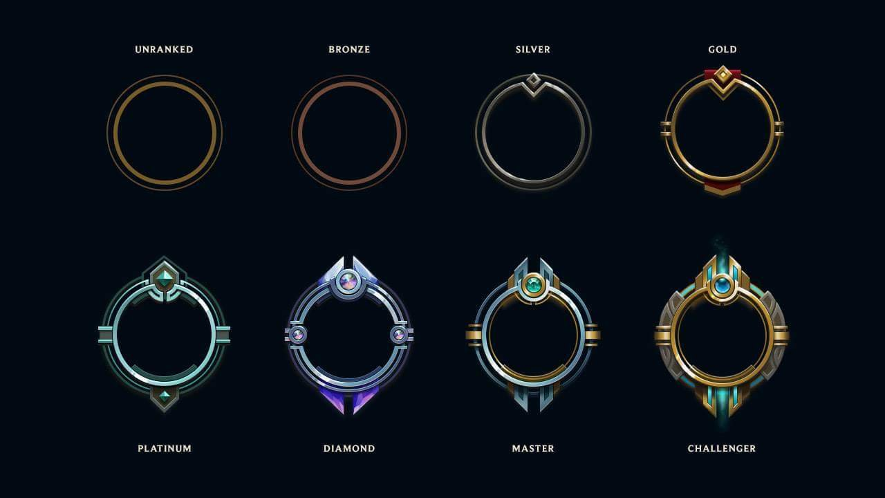 Summoner Icon Rank Borders