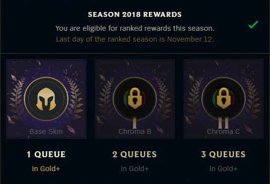 season-rewards-all-ranked-queues