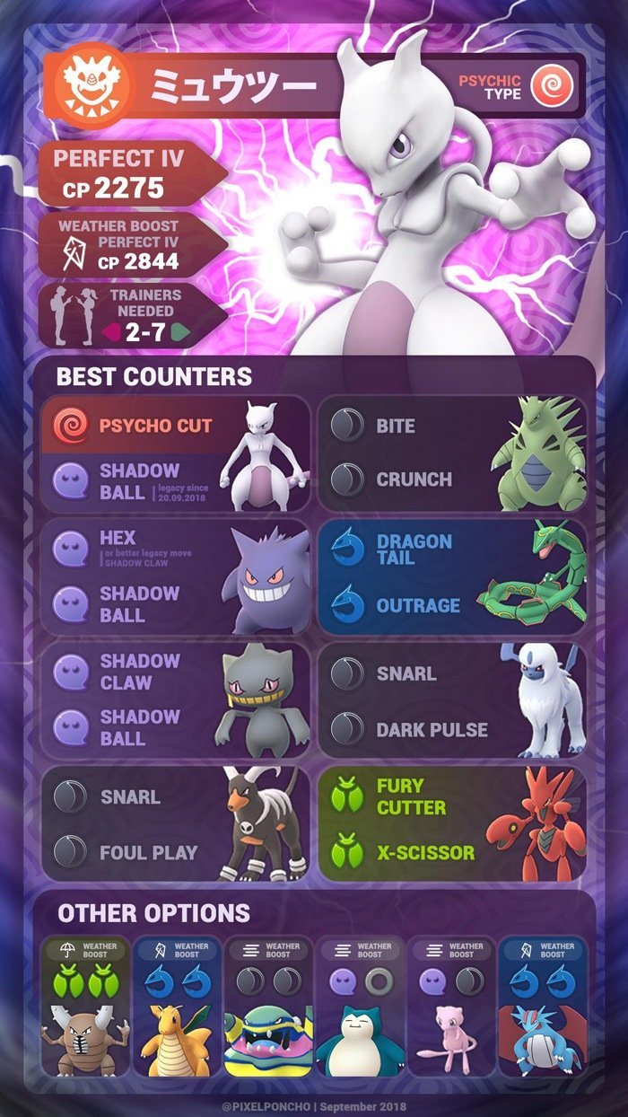 Pokemon-GO-Mewtwo-Raid-Boss-Counters
