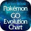 Pokemon-Go-Evolution-Chart