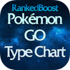 Pokemon-go-Type-Chart(1)