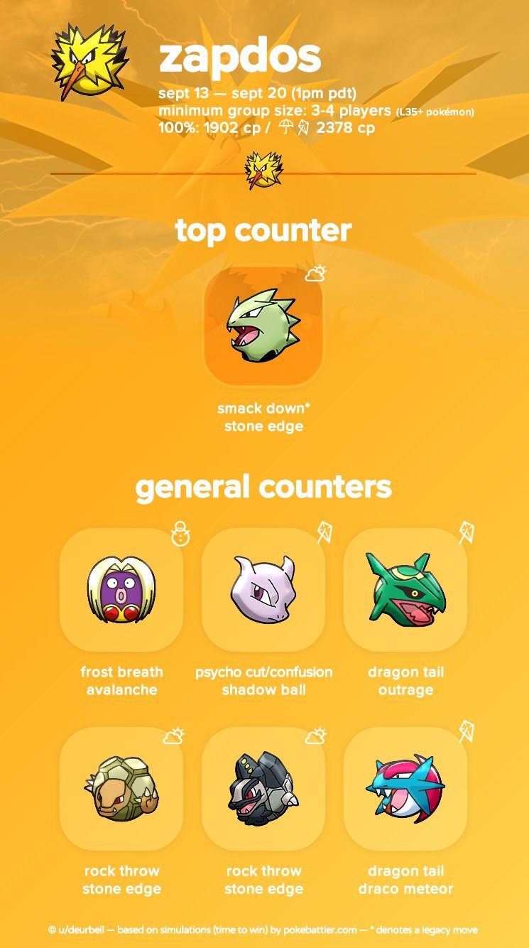 Zapdos-Raid-Boss-Counters-Pokemon-GO
