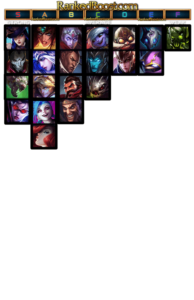 ADC Tier List 8.20