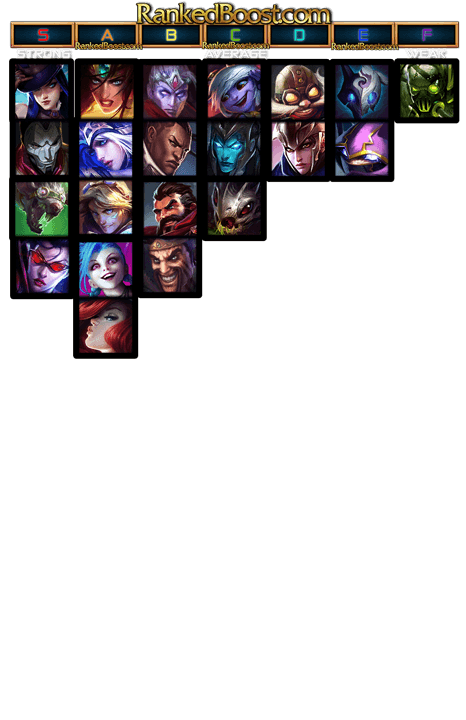 Adc Tier List 11 4 Best Adc Champion 11 4 Tier List Season 11