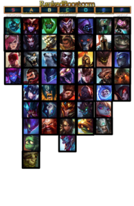 Jungle Tier List 11.8