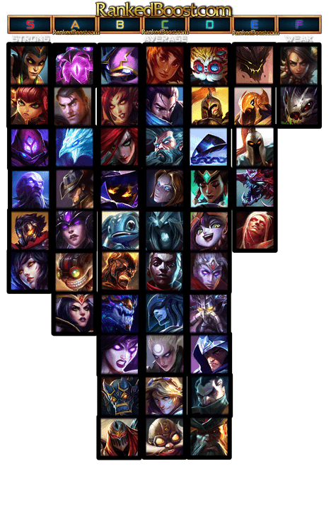 league of legends meta 2019