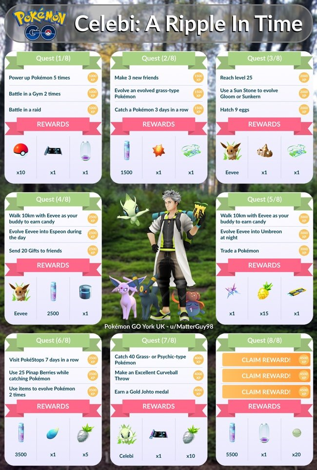 Pokemon GO Celebi Quest Guide