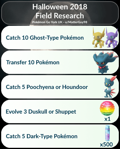 Pokemon GO Halloween Field Research 2018