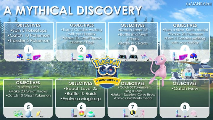 Pokemon Go Quests Field And Special Research Rewards Celebi