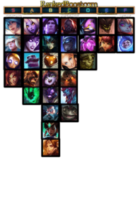 Support Tier List 9.21