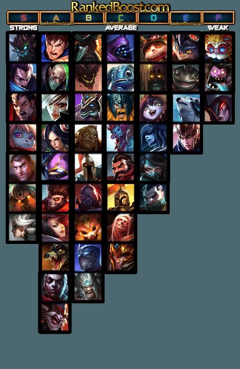 league patch 8.13 tier list