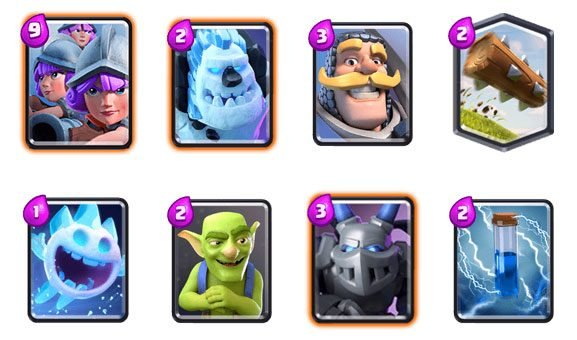 clash-royale-cards-tier-list
