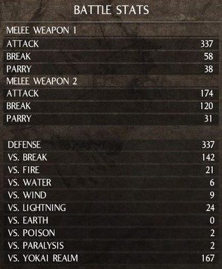 Battle-Stats-Nioh