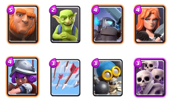 Best-Arena-Deck-For-Arena-1-2-3-4