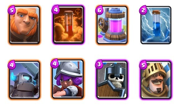 Best Arena Decks