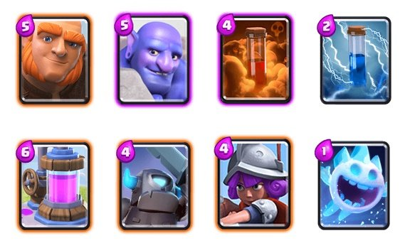 Best Deck in Clash Royale