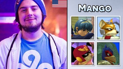 Best-Pro-Players-SSBM