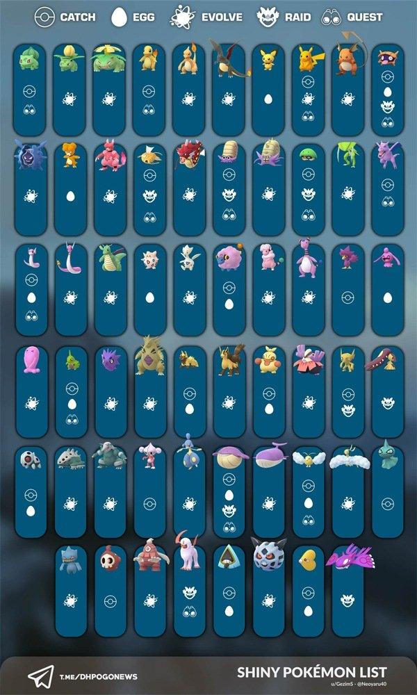 Pokemon GO Shiny Pokemon | List of All Shiny Pokemon and How