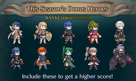 Fire Emblem Heroes Arena High Scores