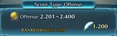 Fire Emblem Heroes Duel Rewards