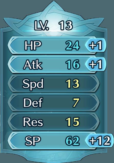 Fire Emblem heroes Stats