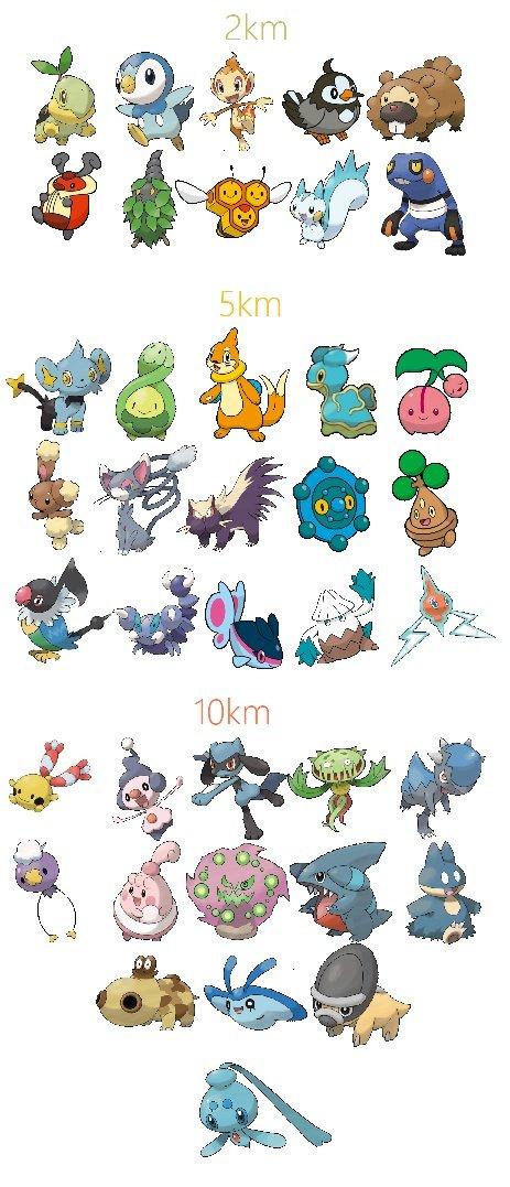 pokemon go generation 4 max cp chart best gen 4 pokemon