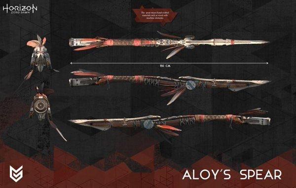 Horizon Zero Dawn Weapons List | Best Weapons In Horizon