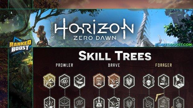 Horizon-Zero-Dawn-Skills