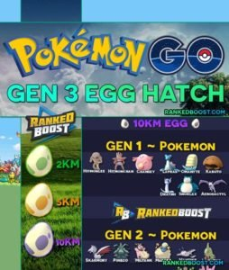 Pokemon GO Gen 3 Egg Hatching List