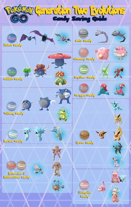 Pokemon GO Valentine's Day Event Guide | Increased Spawn Rates
