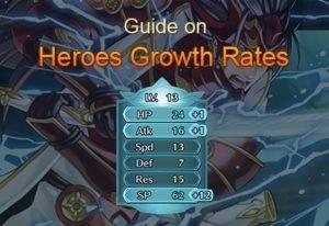 Fire Emblem Heroes IV Calculator | Stats Growth Rates