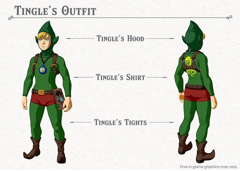 Zelda Breath Of The Wild Armor List Set Armor Upgrade Cost