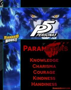 Persona 5 Parameters | Knowledge, Charisma, Courage, Kindness, Handiness