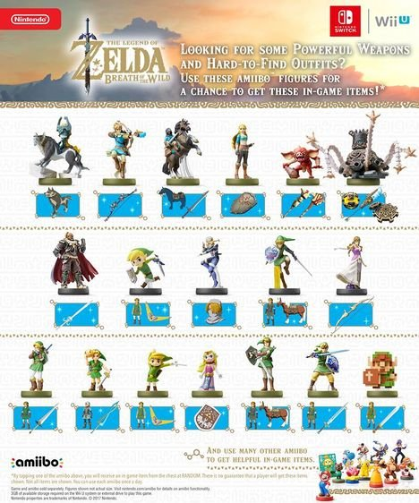 Zelda Breath of the Wild Amiibo Scan Unlocks, Rewards and more