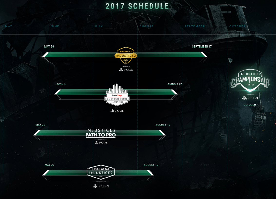 Injustice 2 Esport Events