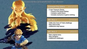 Zelda Breath of the Wild DLC Expansion Pass Pack 1