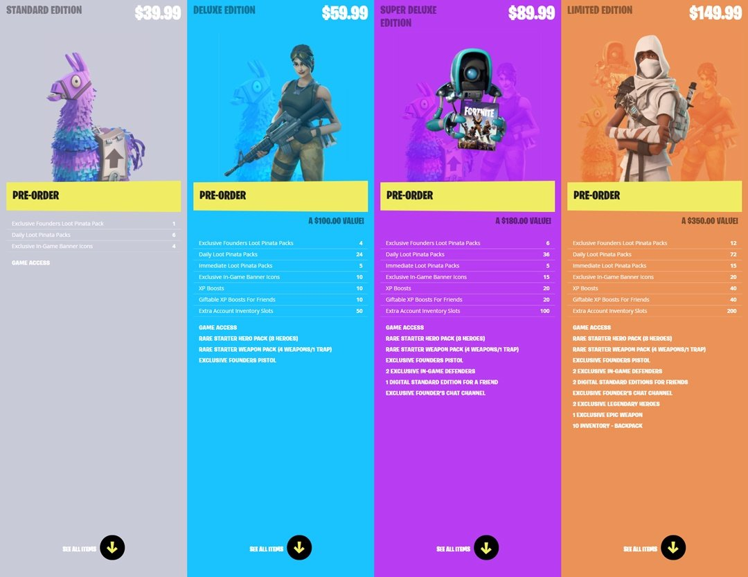 Fortnite Classes