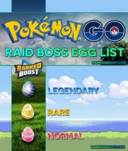 Pokemon GO Raid Boss Egg List | Normal, Rare, Legendary