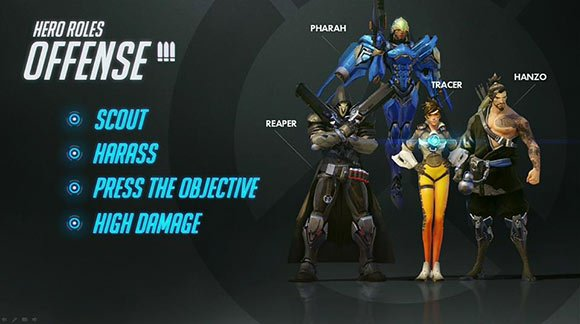 Overwatch Best Offense Heroes