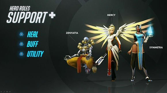 Overwatch Best Support Heroes